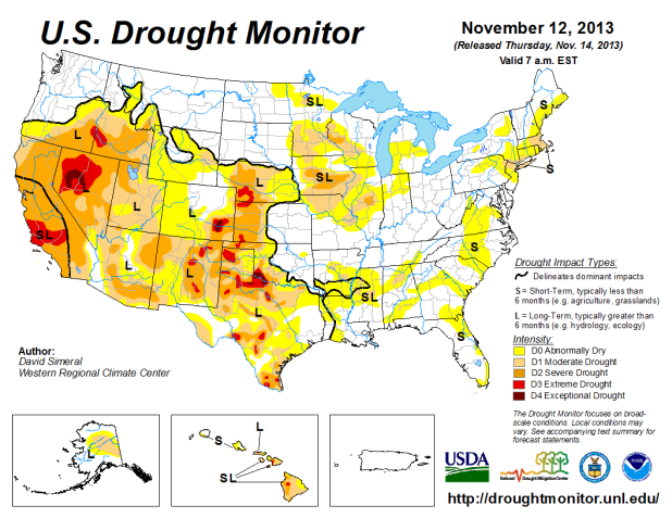current drought