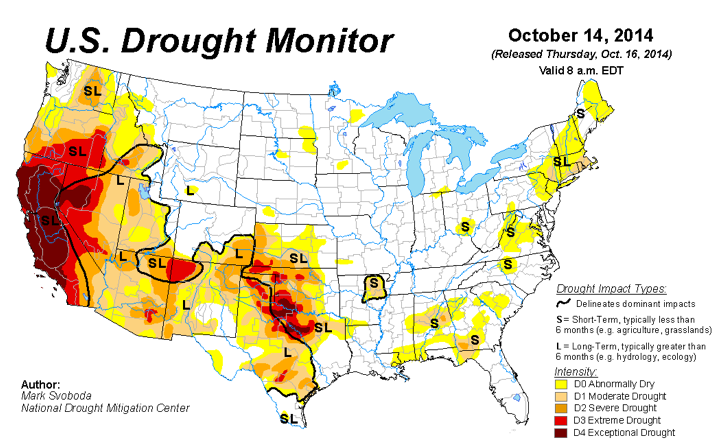 Drought Forecast 2015